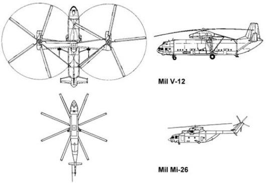 Mil Mi-26 vs Mil V-12