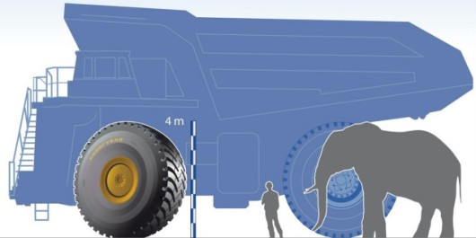 Neumático Goodyear RM-4A+